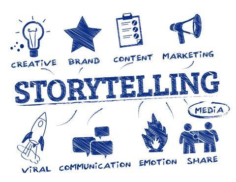 strategic-transformation-storytelling