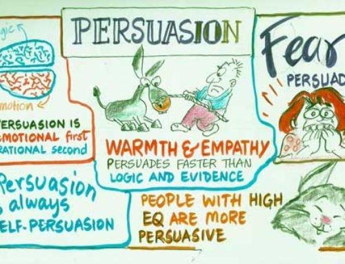Invloed en overtuigingskracht: 6 wetenschappelijke sleutels die je hierbij helpen