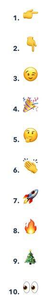 top tien meest populaire emoji's