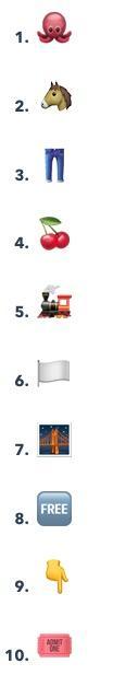 top tien emoji's om doorklikken te stumuleren