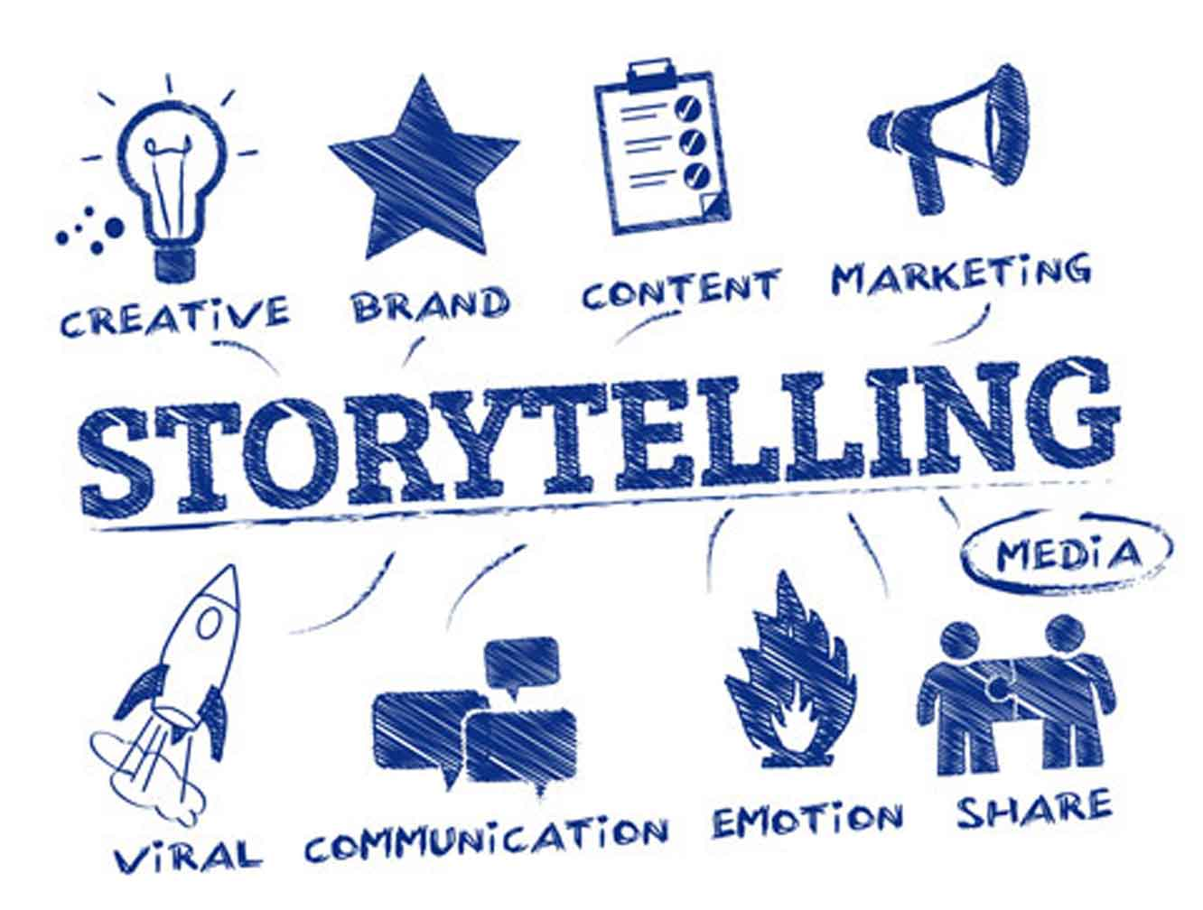 communicatiestrategie storytelling